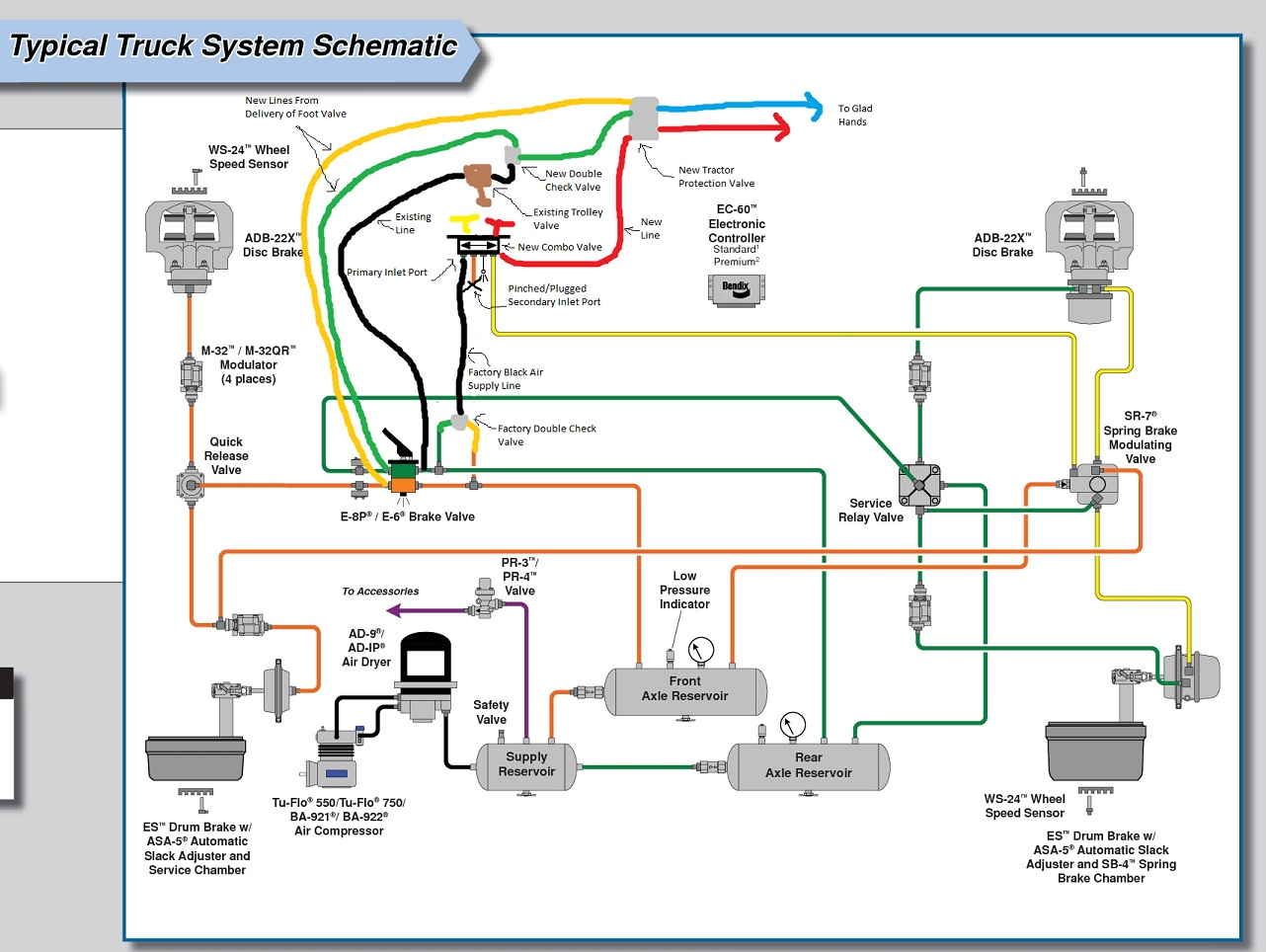 ford wiring diagrams wirdig lighting control wiring diagram besides dodge mitsubishi diesel engine