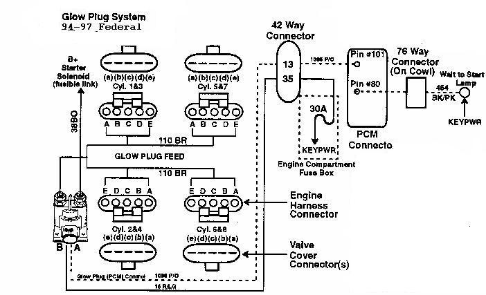 glow plug timer wiring diagram wiring diagram mazda bt 50 glow plug relay wiring diagram